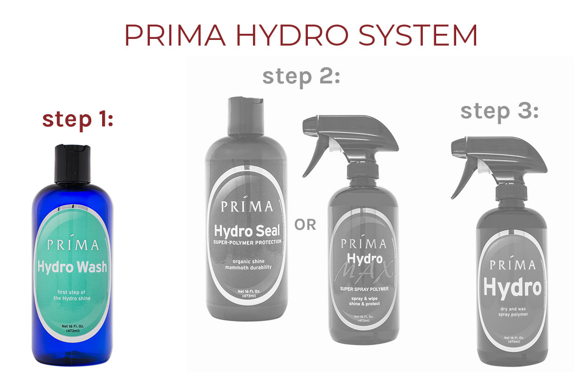 Prima Hydro system is featured with step one highlighted