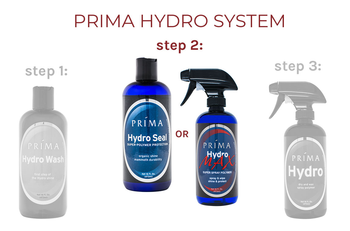 Prima Hydro system is featured with step two highlighted