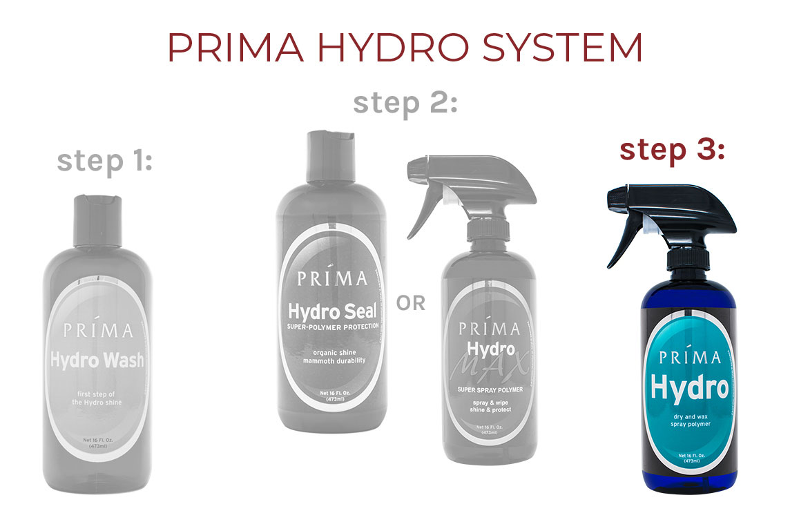 Prima Hydro system is featured with step three highlighted